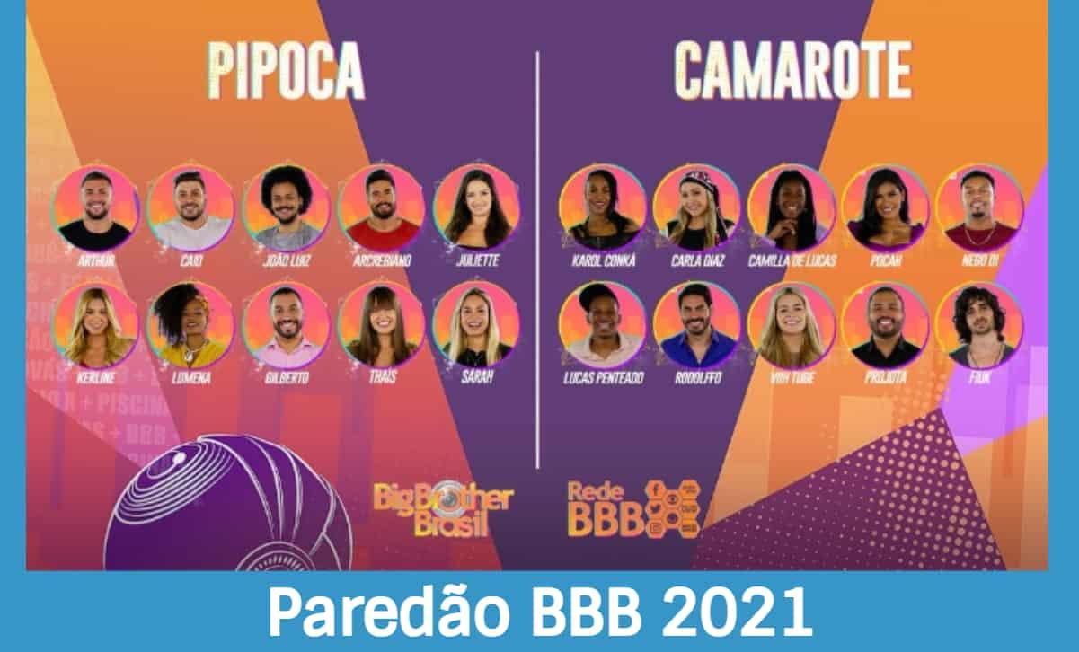 Paredão BBB 2021 – formação dos emparedados, quem votou em quem