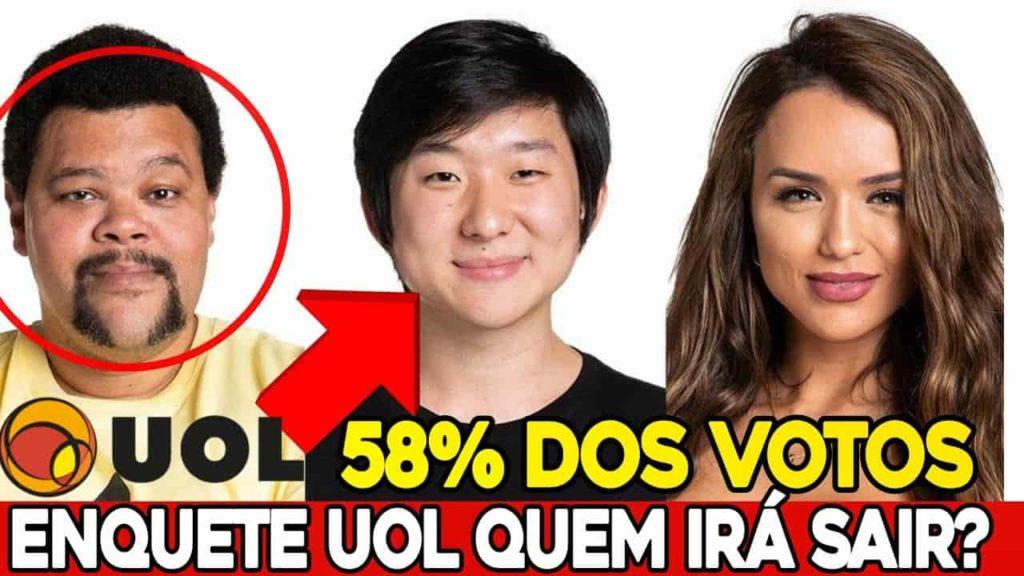 Votação na enquete UOL BBB