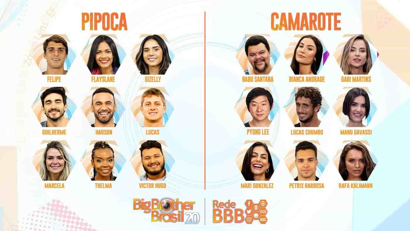 Big Brother Brasil – o que é, como funciona e mais informações!